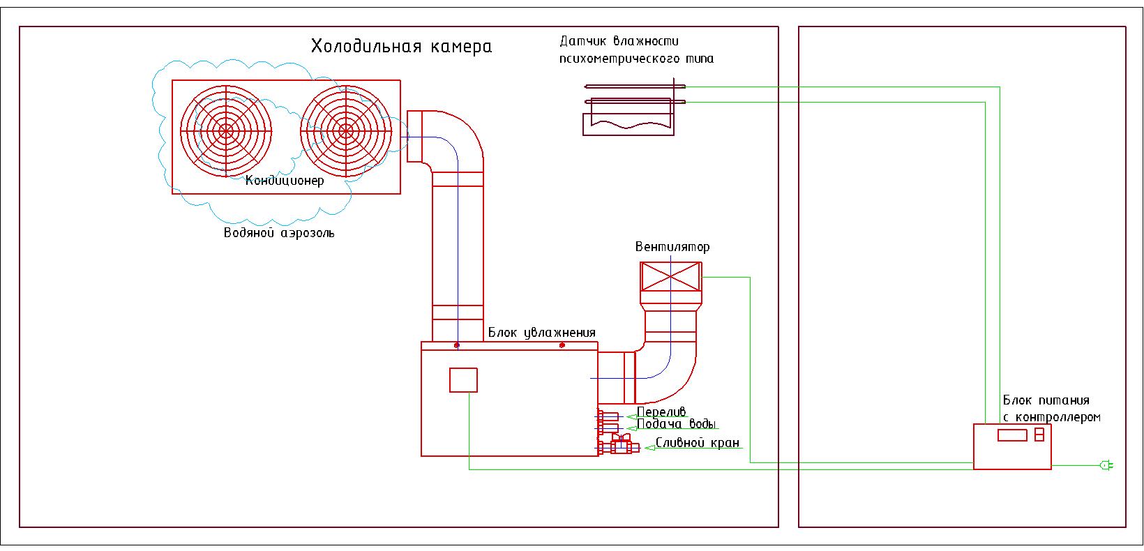 Схема размещения холодильных камер